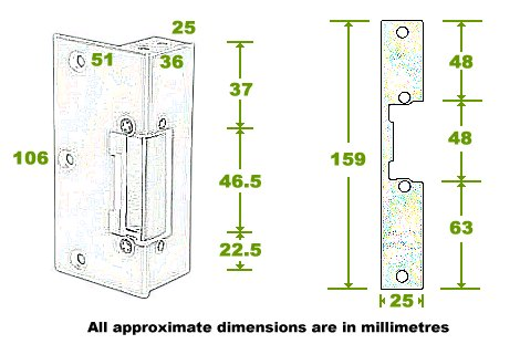 release dimensions